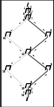 croquet layout diagram] croquet game rules this is a common ...